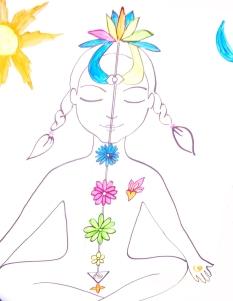 Il Sistema sottile disegnato da una bambina realizzata